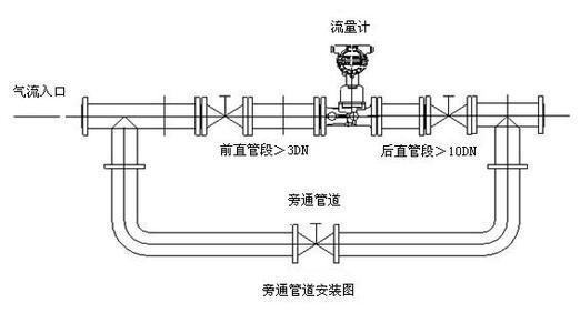 频率表结构示意图