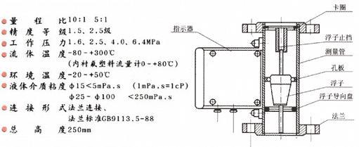 公司动态 > 金属转子流量计管体材质      金属转子流量计具有结构